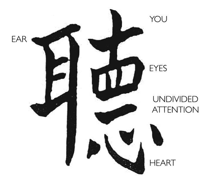 The Chinese character for Listen