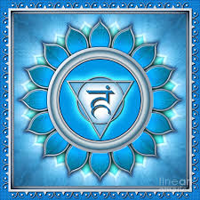 The throat chakra, or Vishuddhi is represented by a 16 petalled lotus. In the centre of the lotus is an inverted triangle representing speech, a circle representing ether or space and the sanskrit symbol for vishudda, HAM (pronounced hum).
