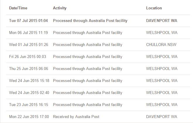 On Tuesday it was returned to the Bunbury store from whence it came, with promises of an express post delivery asap. it's STILL not here. Grrrrrrr.
