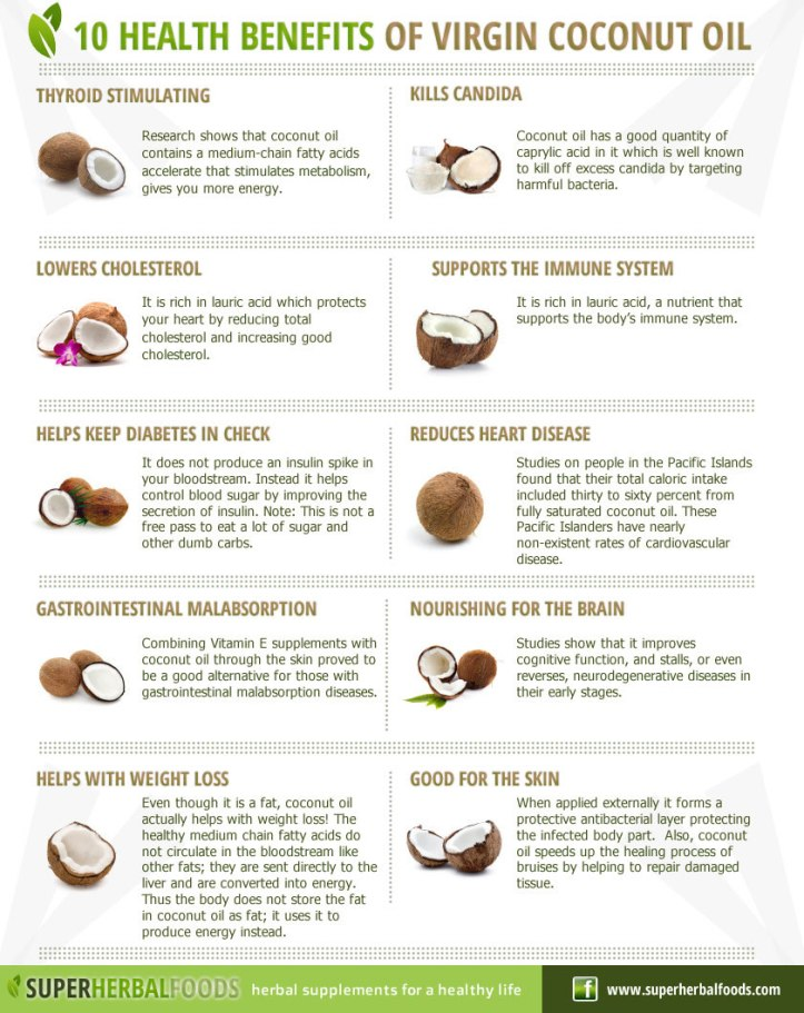 10-Health-Benefits-of-Virgin-Coconut-Oil